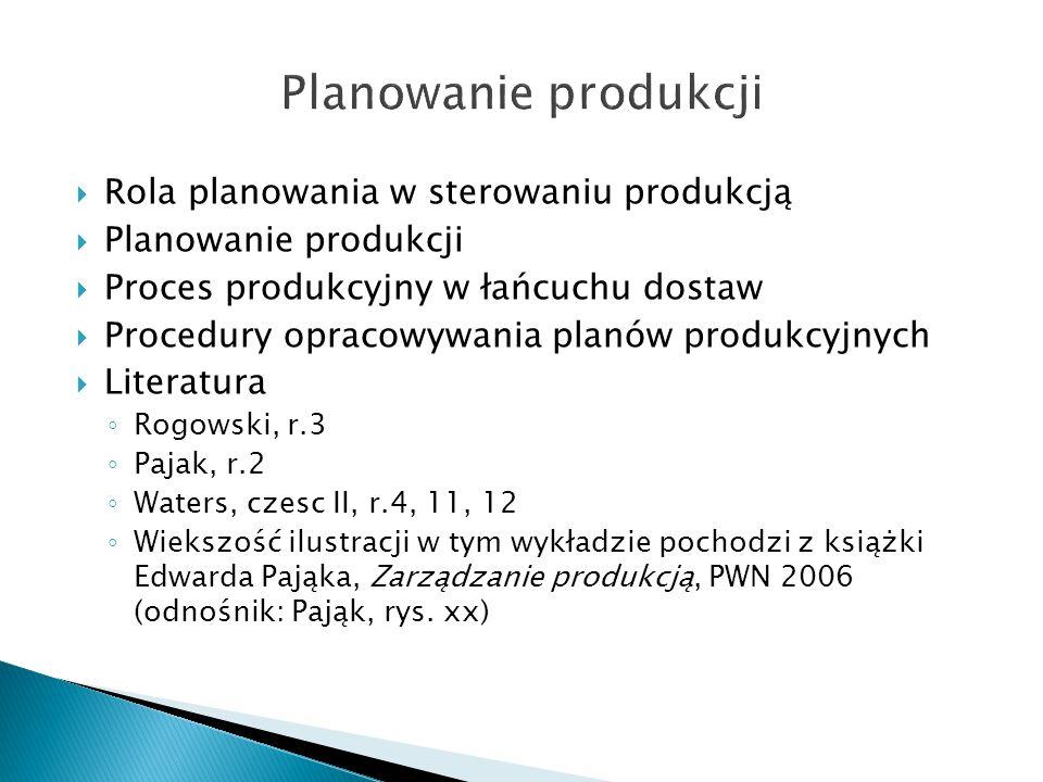  W poprzednim wykladzie byla wspomniana zasada gospodarnosci w zarzadzaniu procesami produkcyjnymi  W tym wykladzie podkreslana jest celowosc dzialalnosci i jest skutecznosc w realizacji celow  Plannowanie to projekcja przyszlych dzialan (co.