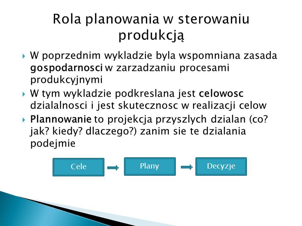  Koszt produkcji to suma kosztów materialów zuzytych w procesie produkcji, sily roboczej, deprecjacji kapitalu i kosztów ogólnych  Analiza progu rentownosci (break-even) wiaze koszty produkcji z wielkoscia produkcji.