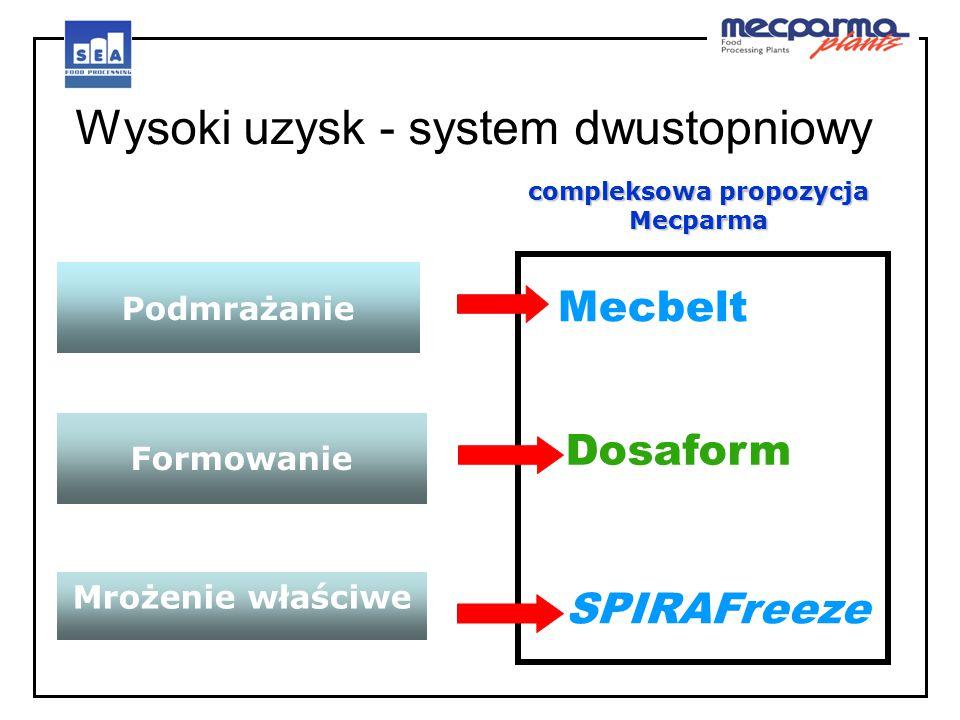 Wysoki uzysk - system dwustopniowy Podmrażanie Formowanie Mrożenie właściwe SPIRAFreeze Dosaform Mecbelt compleksowa propozycja Mecparma