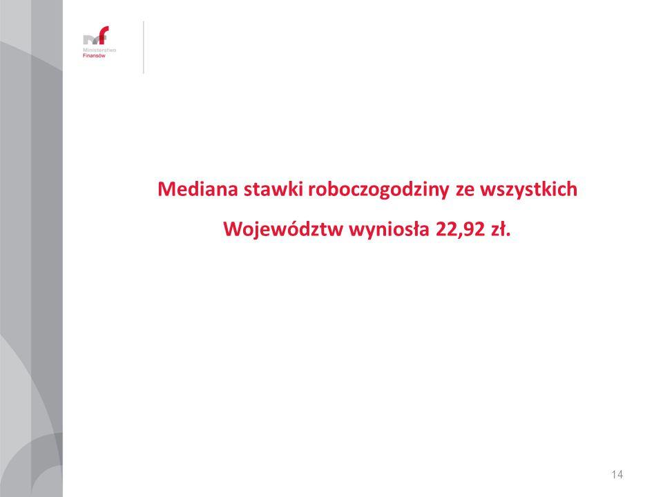Mediana stawki roboczogodziny ze wszystkich Województw wyniosła 22,92 zł. 14