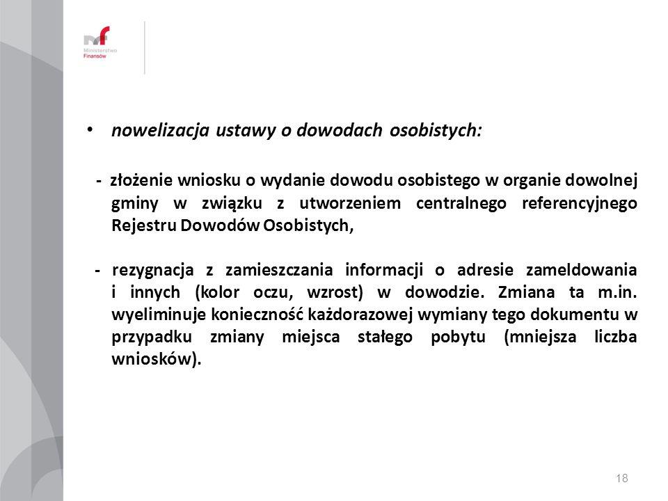 nowelizacja ustawy o dowodach osobistych: - złożenie wniosku o wydanie dowodu osobistego w organie dowolnej gminy w związku z utworzeniem centralnego