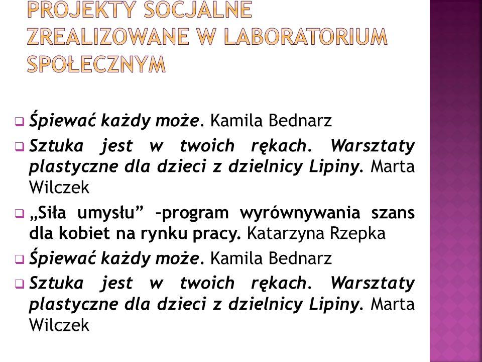""" Śpiewać każdy może. Kamila Bednarz  Sztuka jest w twoich rękach. Warsztaty plastyczne dla dzieci z dzielnicy Lipiny. Marta Wilczek  """"Siła umysłu"""""""