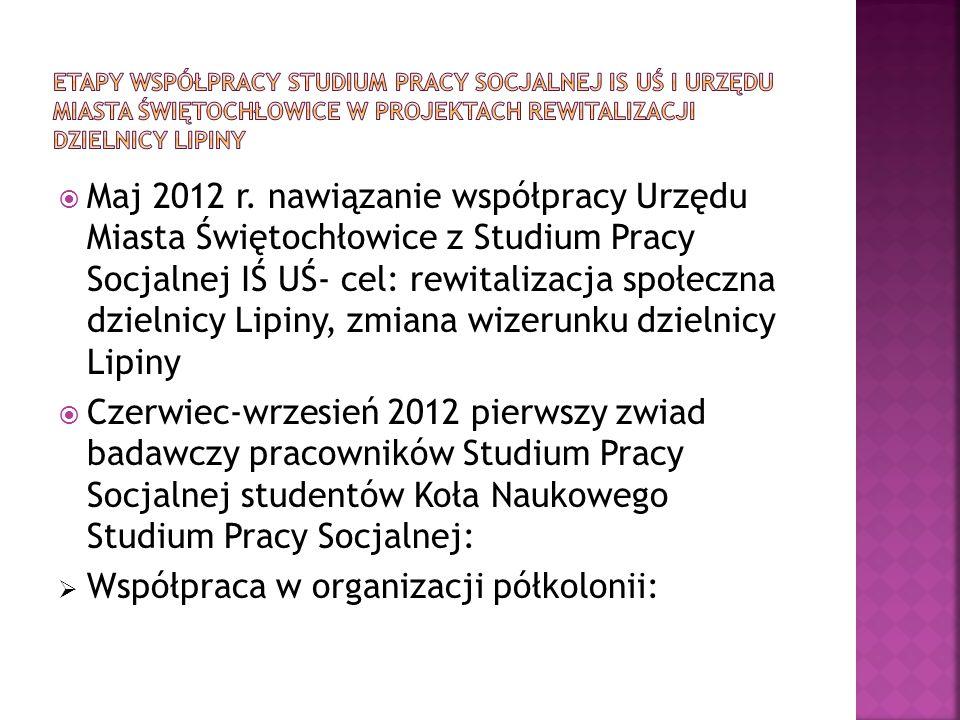  Maj 2012 r. nawiązanie współpracy Urzędu Miasta Świętochłowice z Studium Pracy Socjalnej IŚ UŚ- cel: rewitalizacja społeczna dzielnicy Lipiny, zmian