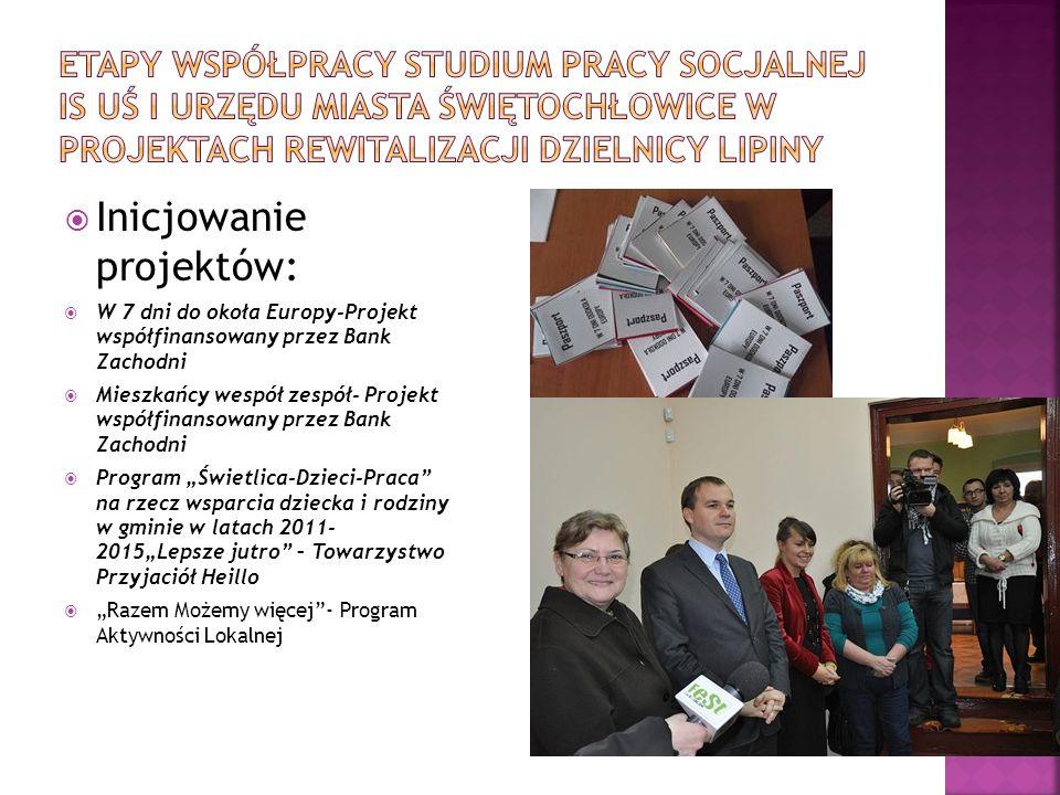  Inicjowanie projektów:  W 7 dni do okoła Europy-Projekt współfinansowany przez Bank Zachodni  Mieszkańcy wespół zespół- Projekt współfinansowany p