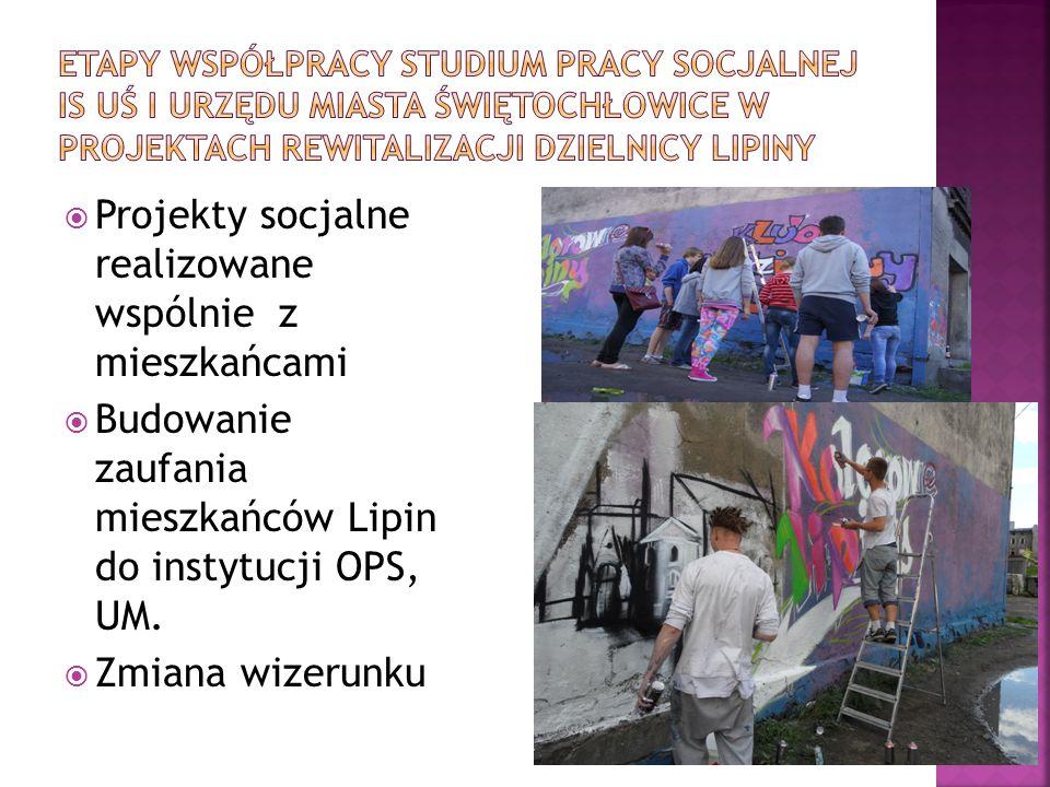 Projekty socjalne realizowane wspólnie z mieszkańcami  Budowanie zaufania mieszkańców Lipin do instytucji OPS, UM.  Zmiana wizerunku