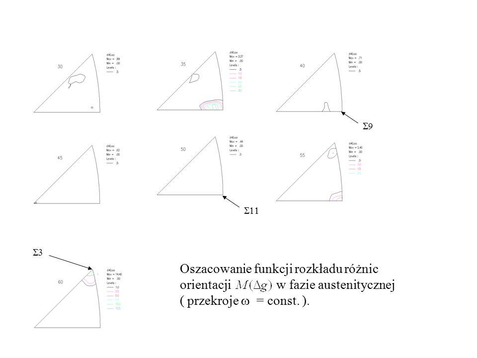 99   Oszacowanie funkcji rozkładu różnic orientacji w fazie austenitycznej ( przekroje  = const.