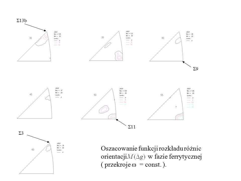 """""""~ N-W Oszacowanie funkcji rozkładu różnic orientacji pomiędzy ziarnami fazy austenitycznej i ferrytycznej ( przekroje  = const."""