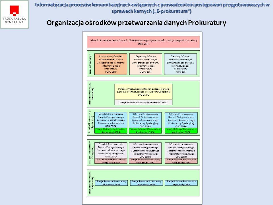 Organizacja ośrodków przetwarzania danych Prokuratury Informatyzacja procesów komunikacyjnych związanych z prowadzeniem postępowań przygotowawczych w
