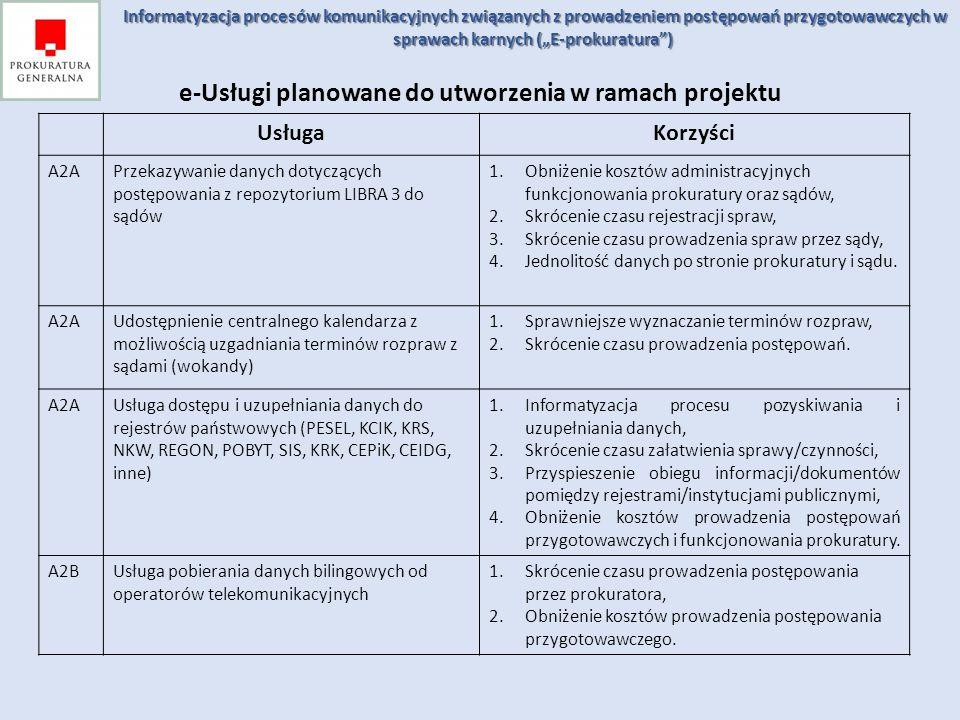 e-Usługi planowane do utworzenia w ramach projektu UsługaKorzyści A2APrzekazywanie danych dotyczących postępowania z repozytorium LIBRA 3 do sądów 1.O