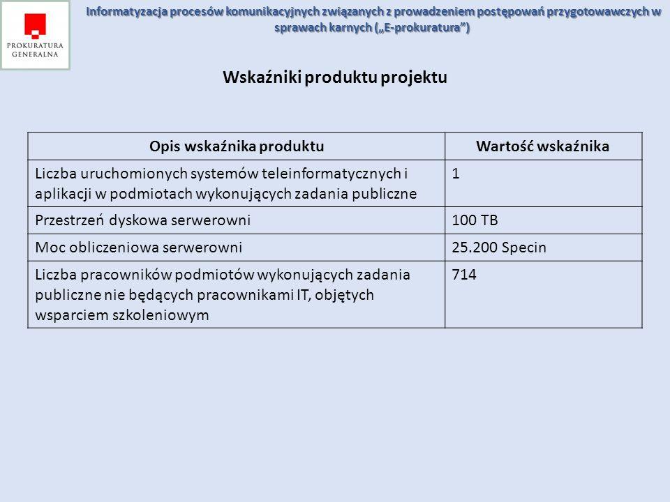 Wskaźniki produktu projektu Opis wskaźnika produktuWartość wskaźnika Liczba uruchomionych systemów teleinformatycznych i aplikacji w podmiotach wykonu