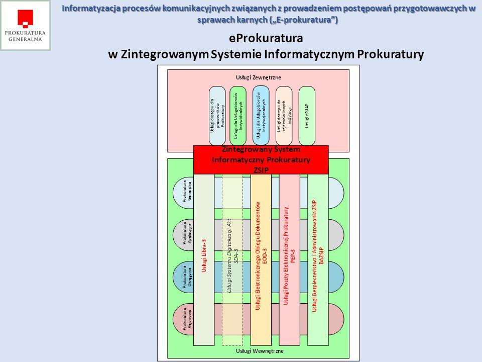 eProkuratura w Zintegrowanym Systemie Informatycznym Prokuratury Informatyzacja procesów komunikacyjnych związanych z prowadzeniem postępowań przygoto