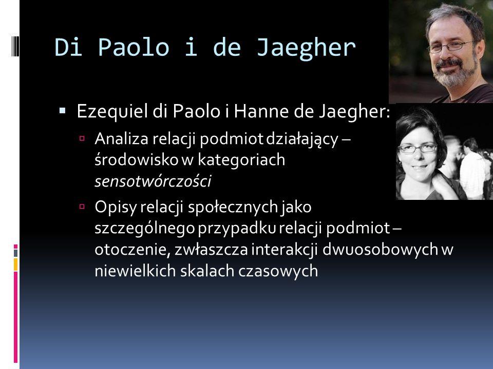 Di Paolo i de Jaegher  Ezequiel di Paolo i Hanne de Jaegher:  Analiza relacji podmiot działający – środowisko w kategoriach sensotwórczości  Opisy relacji społecznych jako szczególnego przypadku relacji podmiot – otoczenie, zwłaszcza interakcji dwuosobowych w niewielkich skalach czasowych