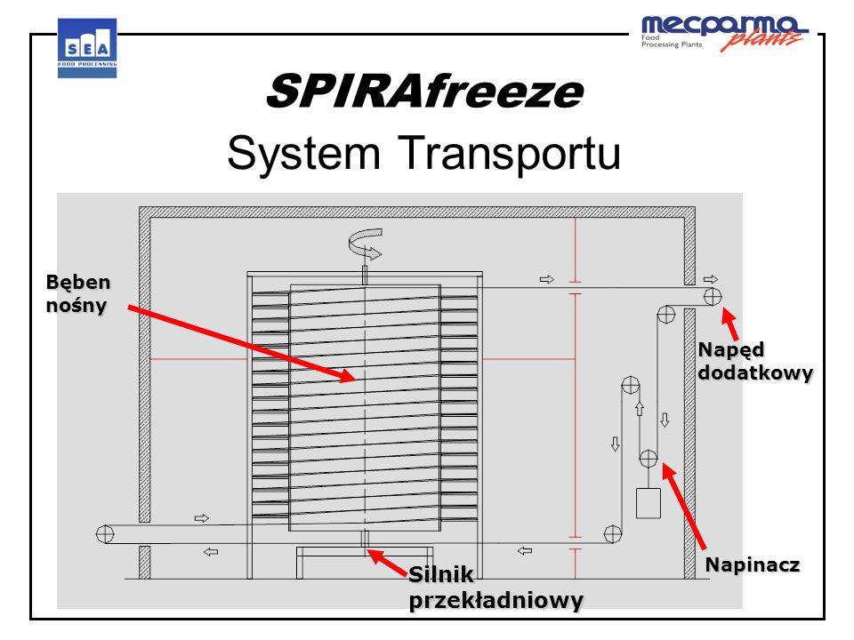 SPIRAfreeze Bęben nośny System Transportu Silnik przekładniowy Napęd dodatkowy Napinacz