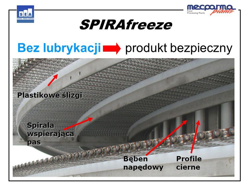 SPIRAfreeze Plastikowe ślizgi Spirala wspierająca pas Bęben napędowy Profile cierne Bez lubrykacji produkt bezpieczny