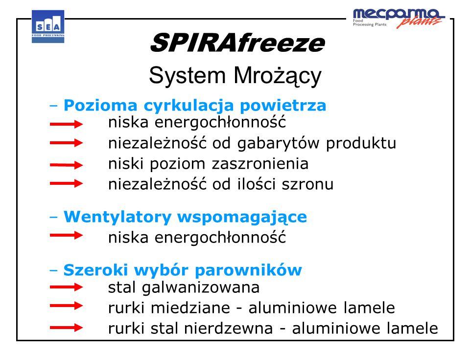 System Mrożący –Pozioma cyrkulacja powietrza niska energochłonność niezależność od gabarytów produktu niski poziom zaszronienia niezależność od ilości