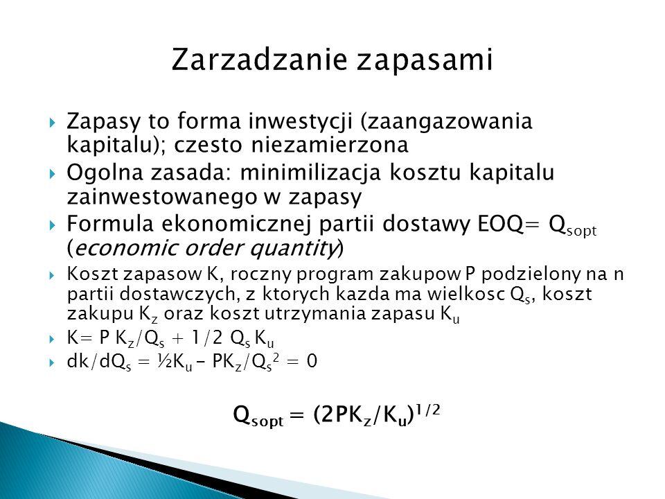  Zapasy to forma inwestycji (zaangazowania kapitalu); czesto niezamierzona  Ogolna zasada: minimilizacja kosztu kapitalu zainwestowanego w zapasy  Formula ekonomicznej partii dostawy EOQ= Q sopt (economic order quantity)  Koszt zapasow K, roczny program zakupow P podzielony na n partii dostawczych, z ktorych kazda ma wielkosc Q s, koszt zakupu K z oraz koszt utrzymania zapasu K u  K= P K z /Q s + 1/2 Q s K u  dk/dQ s = ½K u - PK z /Q s 2 = 0 Q sopt = (2PK z /K u ) 1/2