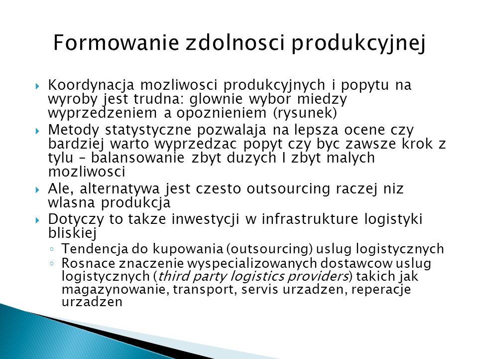 Żródło: Pająk, Rys 4.25 Produkcja na zamowienie