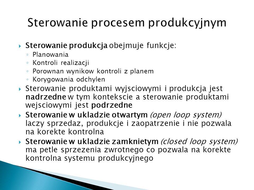  Sterowanie produkcja obejmuje funkcje: ◦ Planowania ◦ Kontroli realizacji ◦ Porownan wynikow kontroli z planem ◦ Korygowania odchylen  Sterowanie produktami wyjsciowymi i produkcja jest nadrzedne w tym kontekscie a sterowanie produktami wejsciowymi jest podrzedne  Sterowanie w ukladzie otwartym (open loop system) laczy sprzedaz, produkcje i zaopatrzenie i nie pozwala na korekte kontrolna  Sterowanie w ukladzie zamknietym (closed loop system) ma petle sprzezenia zwrotnego co pozwala na korekte kontrolna systemu produkcyjnego