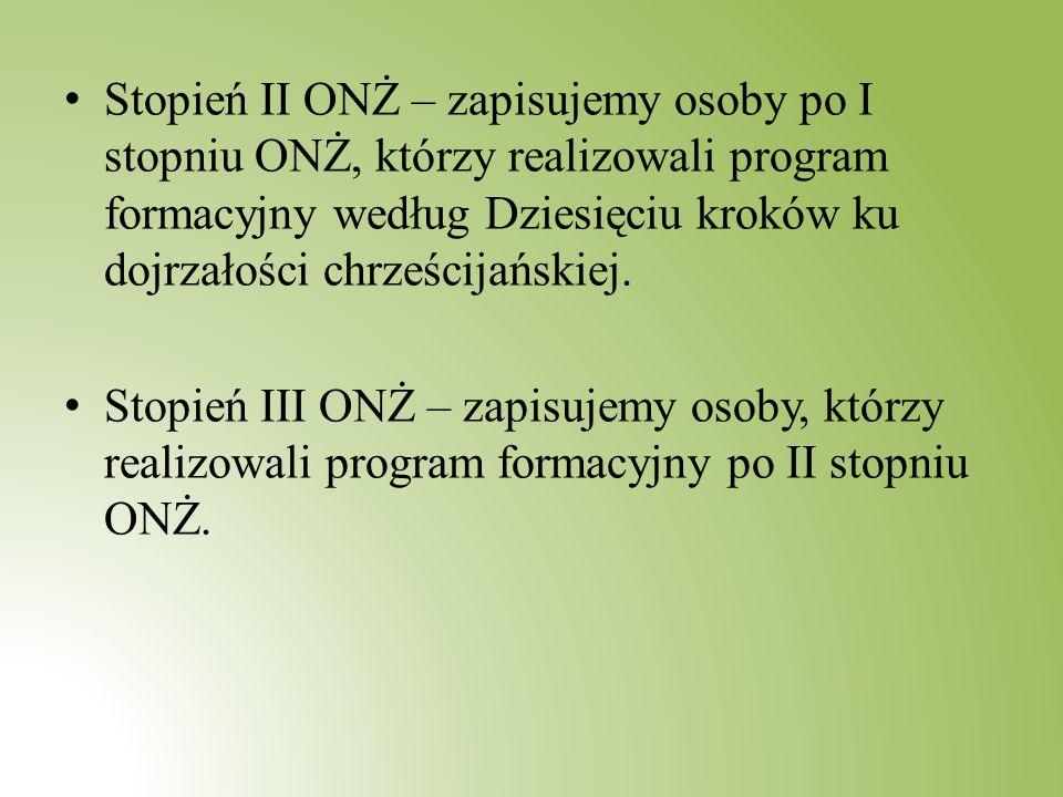Stopień II ONŻ – zapisujemy osoby po I stopniu ONŻ, którzy realizowali program formacyjny według Dziesięciu kroków ku dojrzałości chrześcijańskiej.