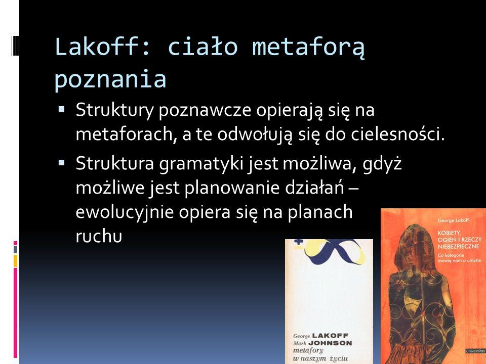Lakoff: ciało metaforą poznania  Struktury poznawcze opierają się na metaforach, a te odwołują się do cielesności.  Struktura gramatyki jest możliwa