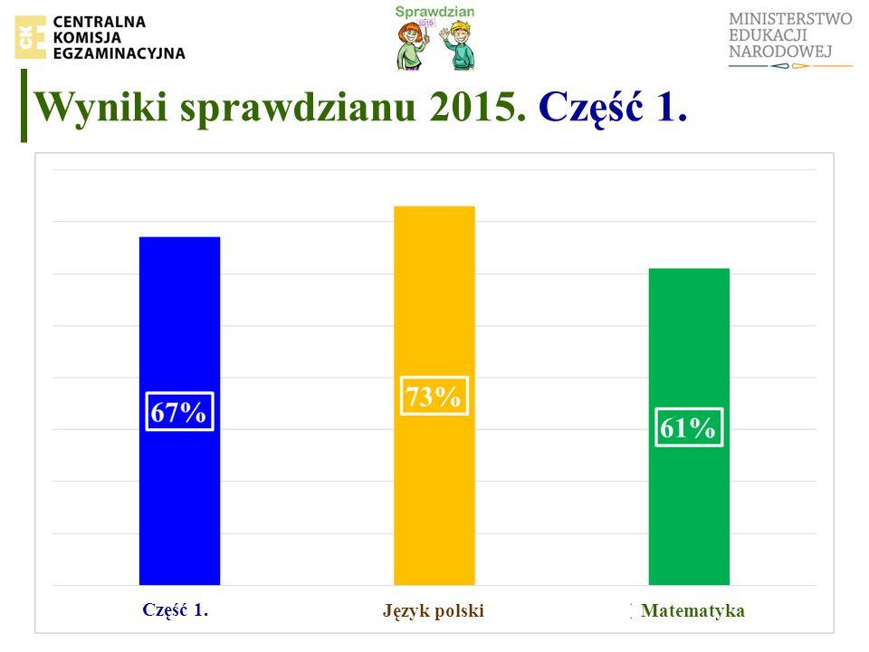 Wyniki sprawdzianu 2015. Część 1. MatematykaJęzyk polski Część 1.