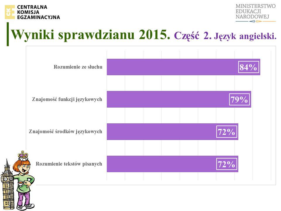 Wyniki sprawdzianu 2015 (płeć ucznia)