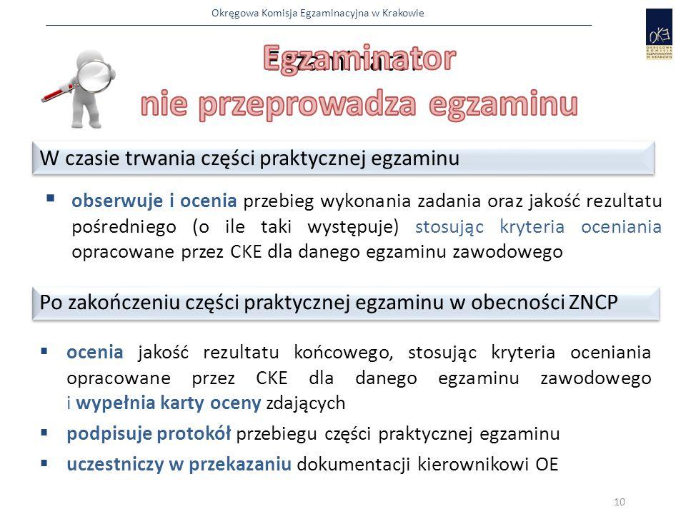 Okręgowa Komisja Egzaminacyjna w Krakowie  obserwuje i ocenia przebieg wykonania zadania oraz jakość rezultatu pośredniego (o ile taki występuje) stosując kryteria oceniania opracowane przez CKE dla danego egzaminu zawodowego W czasie trwania części praktycznej egzaminu  ocenia jakość rezultatu końcowego, stosując kryteria oceniania opracowane przez CKE dla danego egzaminu zawodowego i wypełnia karty oceny zdających  podpisuje protokół przebiegu części praktycznej egzaminu  uczestniczy w przekazaniu dokumentacji kierownikowi OE Po zakończeniu części praktycznej egzaminu w obecności ZNCP Egzaminator 10