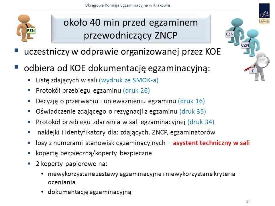 Okręgowa Komisja Egzaminacyjna w Krakowie  uczestniczy w odprawie organizowanej przez KOE  odbiera od KOE dokumentację egzaminacyjną:  Listę zdających w sali (wydruk ze SMOK-a)  Protokół przebiegu egzaminu (druk 26)  Decyzję o przerwaniu i unieważnieniu egzaminu (druk 16)  Oświadczenie zdającego o rezygnacji z egzaminu (druk 35)  Protokół przebiegu zdarzenia w sali egzaminacyjnej (druk 34)  naklejki i identyfikatory dla: zdających, ZNCP, egzaminatorów  losy z numerami stanowisk egzaminacyjnych – asystent techniczny w sali  kopertę bezpieczną/koperty bezpieczne  2 koperty papierowe na: niewykorzystane zestawy egzaminacyjne i niewykorzystane kryteria oceniania dokumentację egzaminacyjną około 40 min przed egzaminem przewodniczący ZNCP około 40 min przed egzaminem przewodniczący ZNCP 14 PZN E E CZN