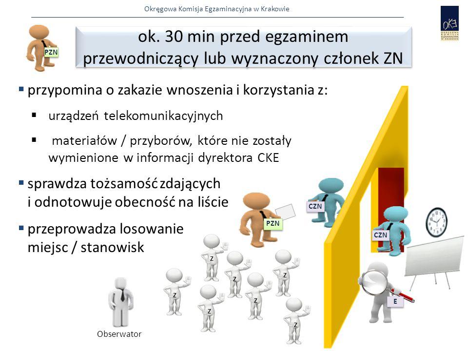 Okręgowa Komisja Egzaminacyjna w Krakowie CZN  przypomina o zakazie wnoszenia i korzystania z:  urządzeń telekomunikacyjnych  materiałów / przyborów, które nie zostały wymienione w informacji dyrektora CKE  sprawdza tożsamość zdających i odnotowuje obecność na liście  przeprowadza losowanie miejsc / stanowisk ok.