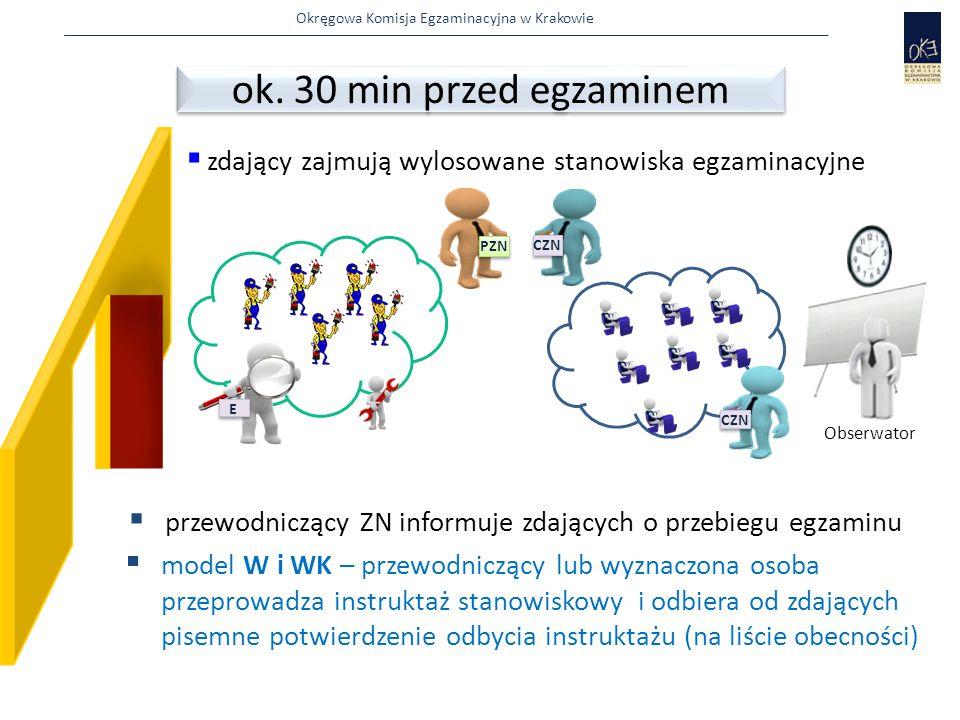 Okręgowa Komisja Egzaminacyjna w Krakowie  zdający zajmują wylosowane stanowiska egzaminacyjne ok. 30 min przed egzaminem Obserwator  przewodniczący