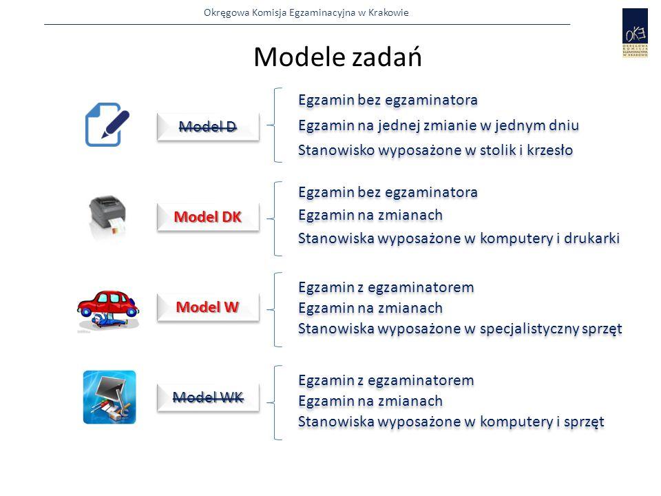 Okręgowa Komisja Egzaminacyjna w Krakowie Modele zadań Model D Model DK Model W Egzamin bez egzaminatora Stanowisko wyposażone w stolik i krzesło Egzamin na zmianach Stanowiska wyposażone w komputery i drukarki Egzamin na jednej zmianie w jednym dniu Egzamin bez egzaminatora Egzamin na zmianach Stanowiska wyposażone w specjalistyczny sprzęt Egzamin z egzaminatorem Model WK Egzamin na zmianach Stanowiska wyposażone w komputery i sprzęt Egzamin z egzaminatorem