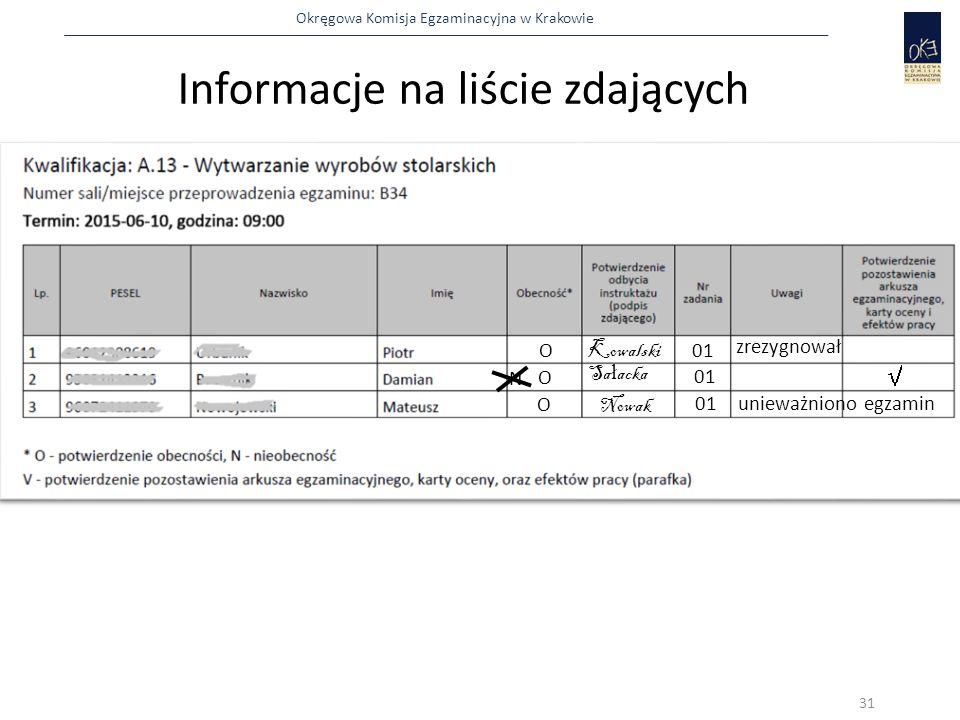 Okręgowa Komisja Egzaminacyjna w Krakowie Informacje na liście zdających 31 Kowalski O O N Nowak 01 zrezygnował unieważniono egzamin O Sa ł acka 01 