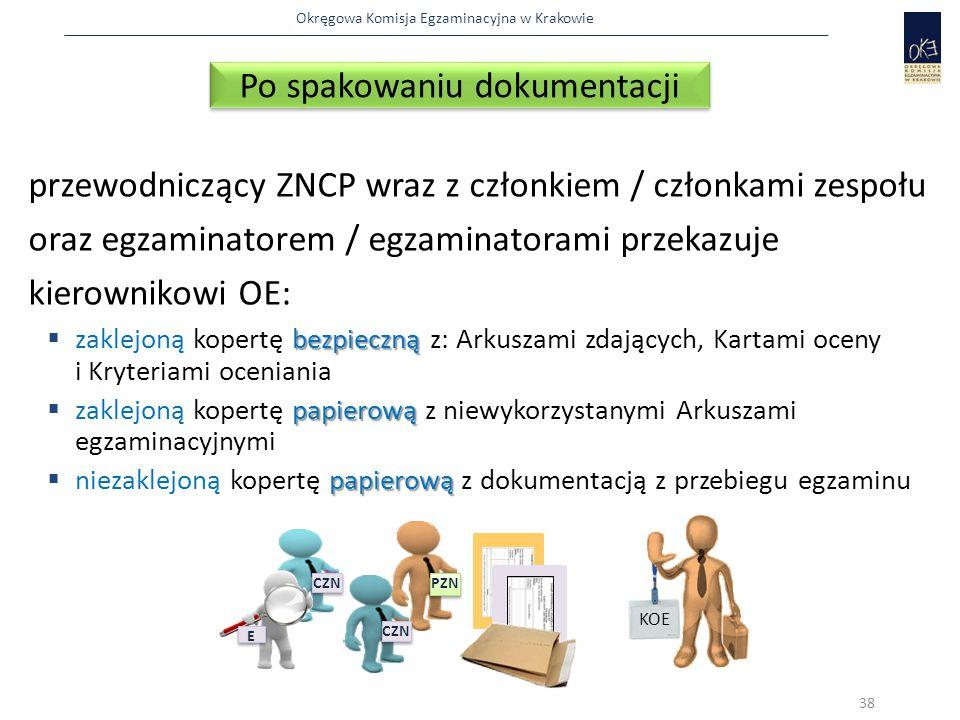 Okręgowa Komisja Egzaminacyjna w Krakowie przewodniczący ZNCP wraz z członkiem / członkami zespołu oraz egzaminatorem / egzaminatorami przekazuje kierownikowi OE: bezpieczną  zaklejoną kopertę bezpieczną z: Arkuszami zdających, Kartami oceny i Kryteriami oceniania papierową  zaklejoną kopertę papierową z niewykorzystanymi Arkuszami egzaminacyjnymi papierową  niezaklejoną kopertę papierową z dokumentacją z przebiegu egzaminu Po spakowaniu dokumentacji 38 PZN CZN E E KOE