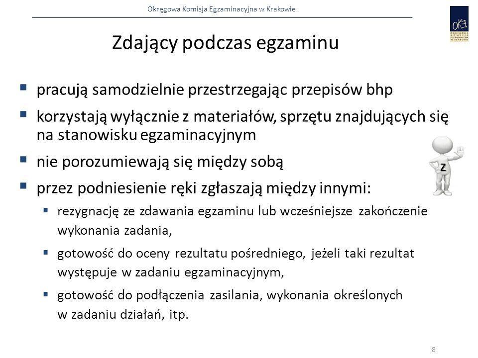 Okręgowa Komisja Egzaminacyjna w Krakowie Zdający podczas egzaminu  pracują samodzielnie przestrzegając przepisów bhp  korzystają wyłącznie z materi