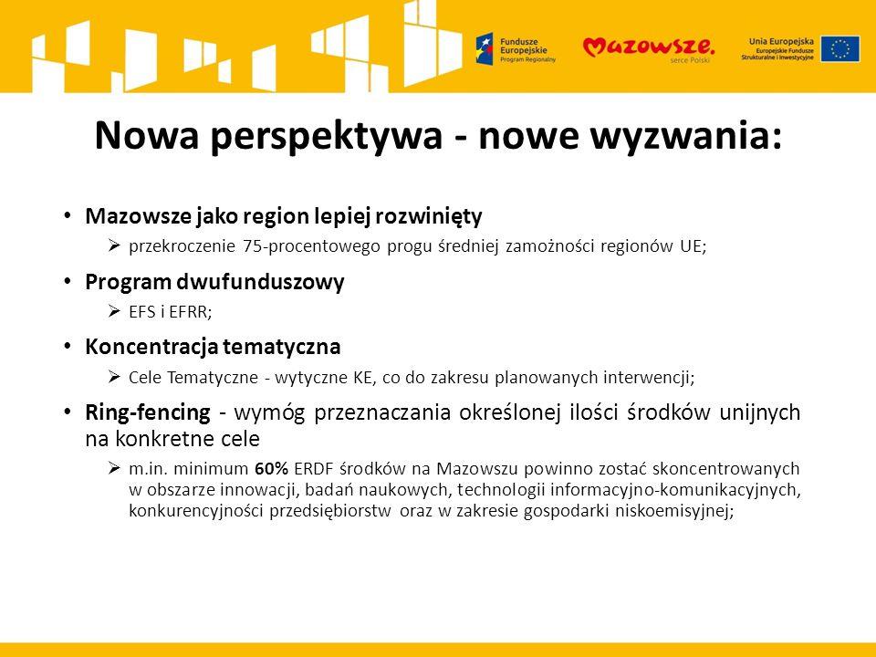 Nowa perspektywa - nowe wyzwania: Mazowsze jako region lepiej rozwinięty  przekroczenie 75-procentowego progu średniej zamożności regionów UE; Progra