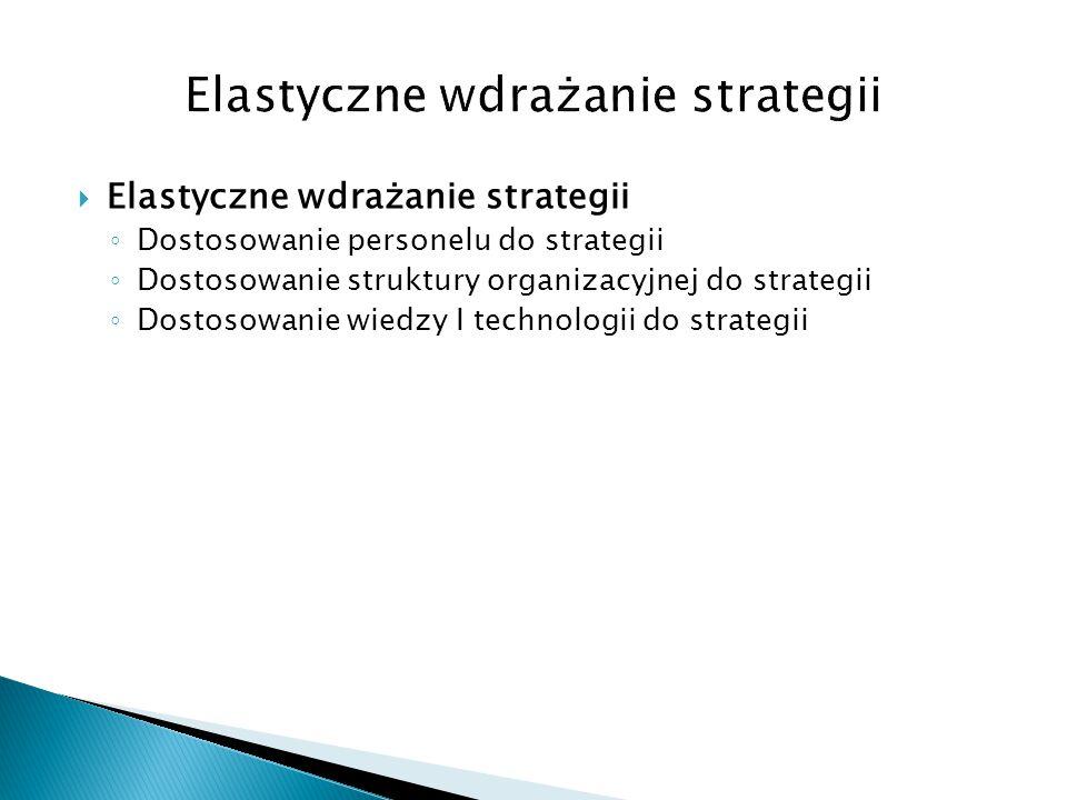  Elastyczne wdrażanie strategii ◦ Dostosowanie personelu do strategii ◦ Dostosowanie struktury organizacyjnej do strategii ◦ Dostosowanie wiedzy I technologii do strategii