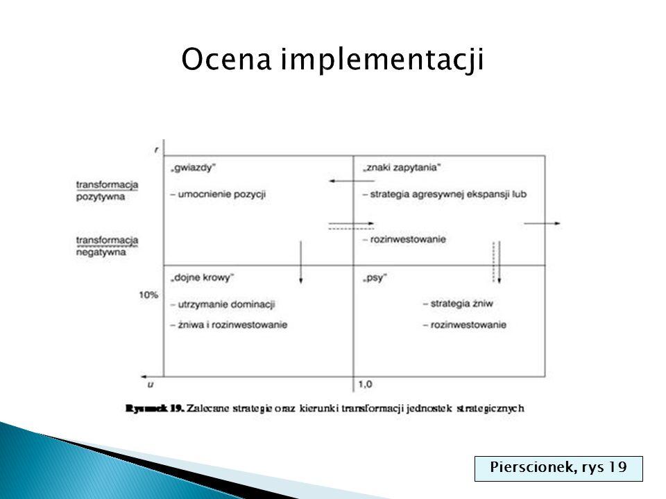 Pierscionek, rys 19