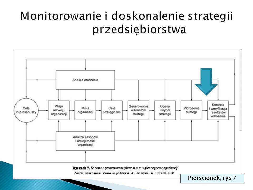 Pierscionek, rys 24