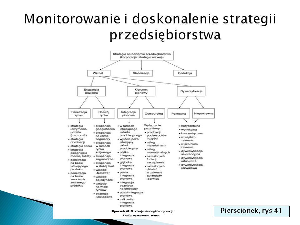 Pierscionek, rys 21
