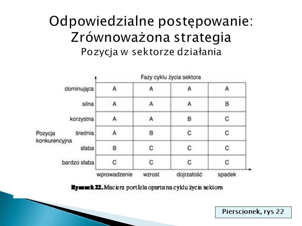 Pierscionek, rys 22