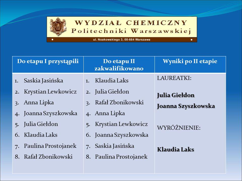 Do etapu I przystąpiliDo etapu II zakwalifikowano Wyniki po II etapie 1.Saskia Jasińska 2.Krystian Lewkowicz 3.Anna Lipka 4.Joanna Szyszkowska 5.Julia