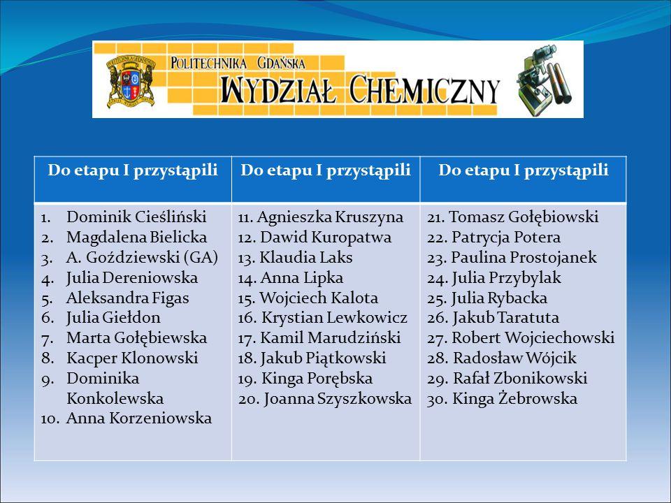 FINALIŚCI LAUREACI 1.Dominik Cieśliński 2.Magdalena Bielicka 3.A.