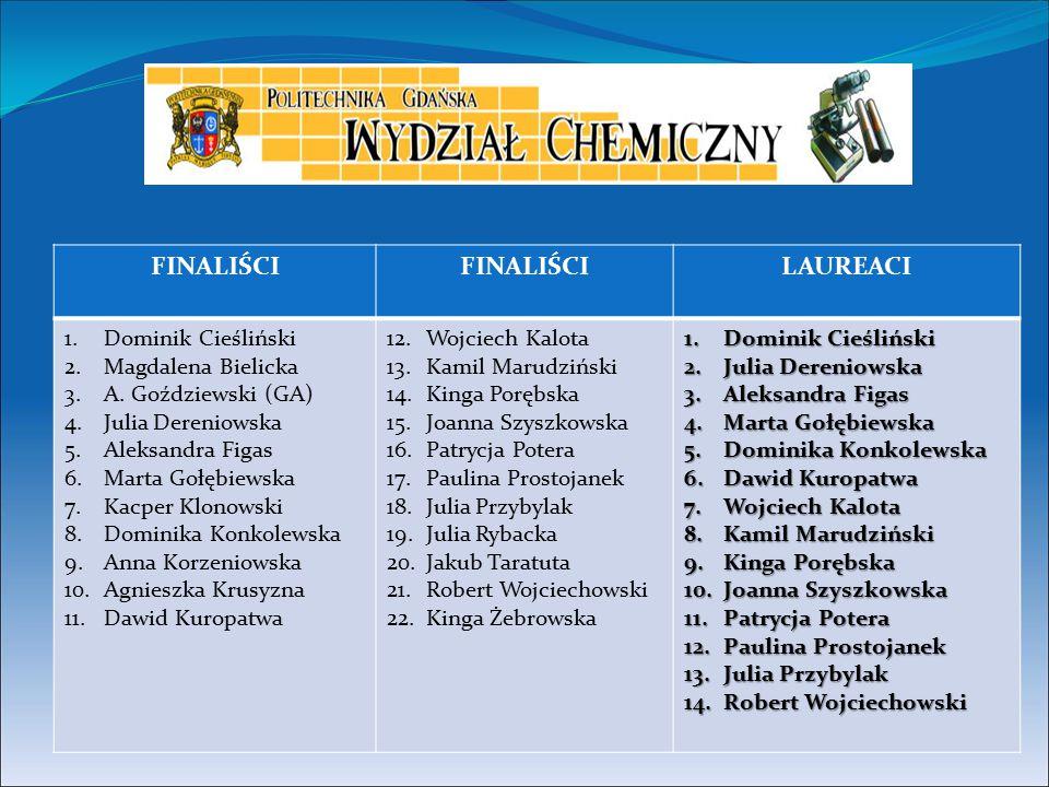 Ogólnopolski Konkurs Chemiczny im.prof.