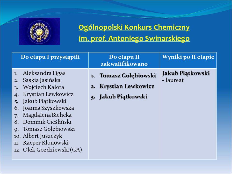 Ogólnopolski Konkurs Chemiczny im. prof. Antoniego Swinarskiego Do etapu I przystąpiliDo etapu II zakwalifikowano Wyniki po II etapie 1.Aleksandra Fig