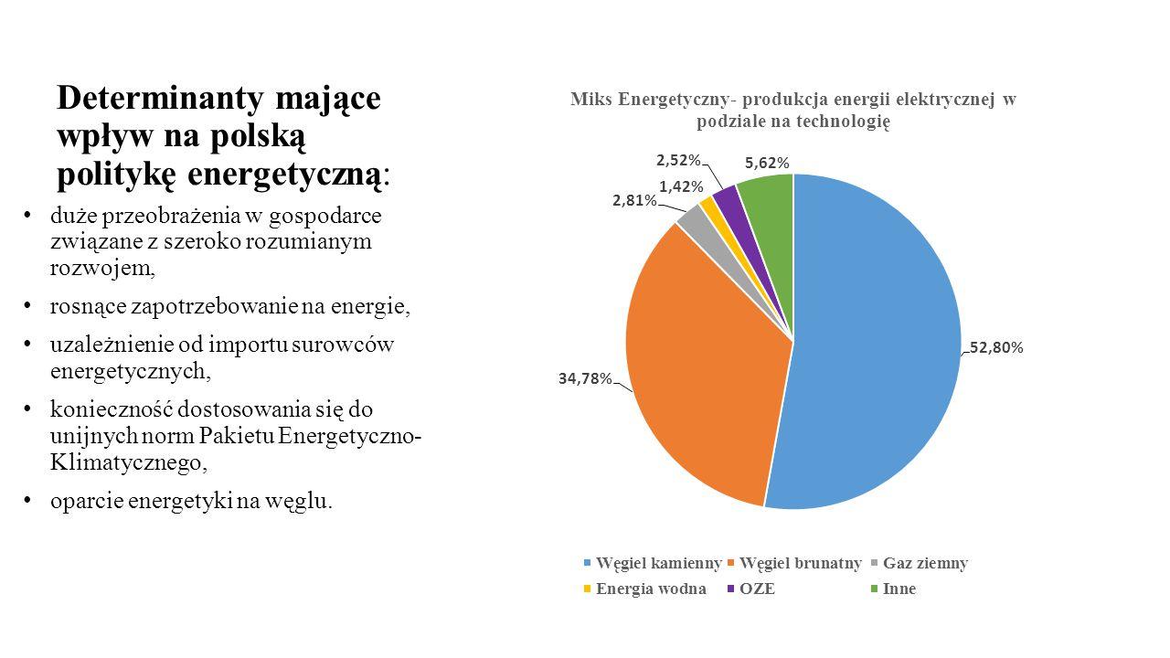 Determinanty mające wpływ na polską politykę energetyczną: duże przeobrażenia w gospodarce związane z szeroko rozumianym rozwojem, rosnące zapotrzebow