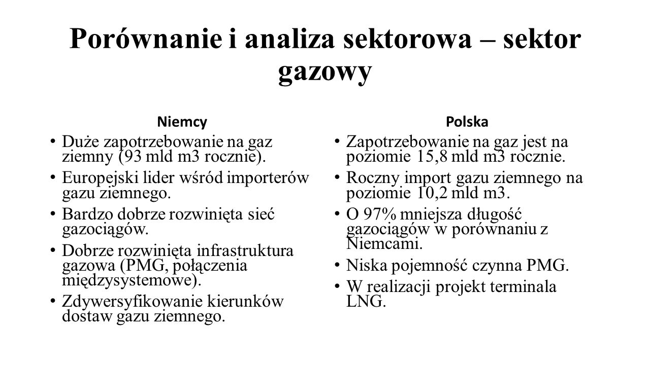 Porównanie i analiza sektorowa – sektor gazowy Niemcy Duże zapotrzebowanie na gaz ziemny (93 mld m3 rocznie). Europejski lider wśród importerów gazu z