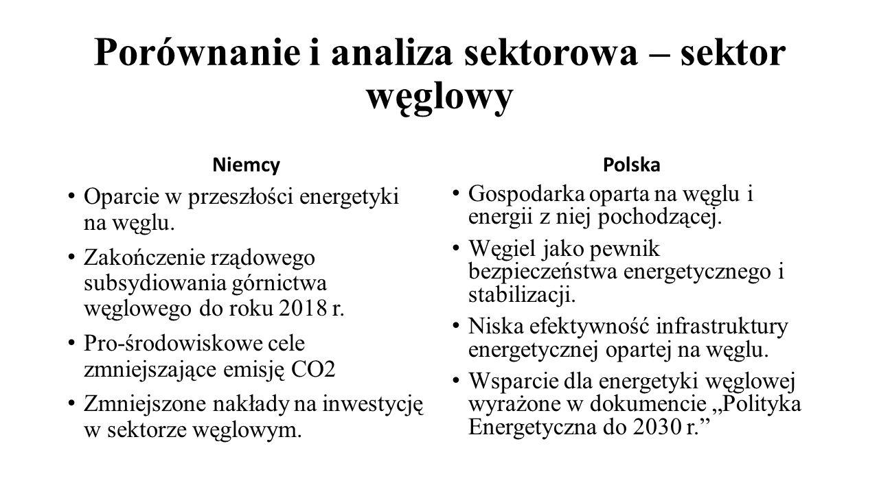 Porównanie i analiza sektorowa – sektor węglowy Niemcy Oparcie w przeszłości energetyki na węglu. Zakończenie rządowego subsydiowania górnictwa węglow