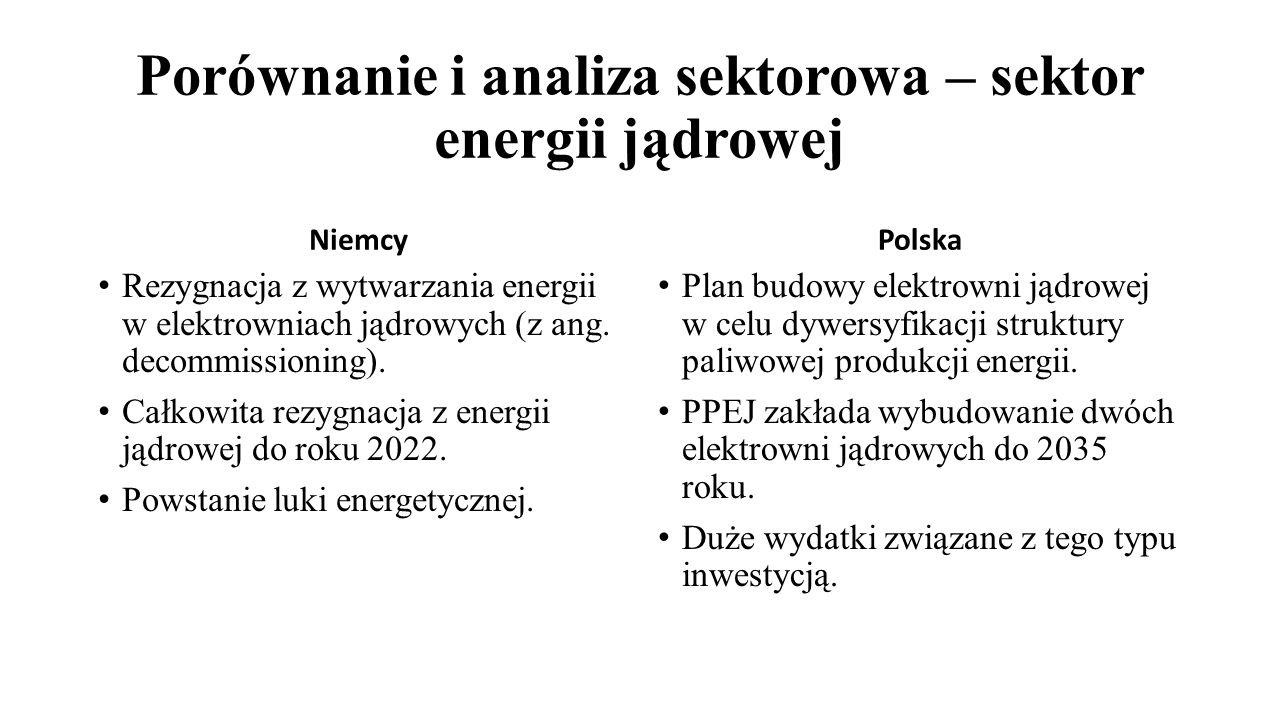 Porównanie i analiza sektorowa – sektor energii jądrowej Niemcy Rezygnacja z wytwarzania energii w elektrowniach jądrowych (z ang. decommissioning). C