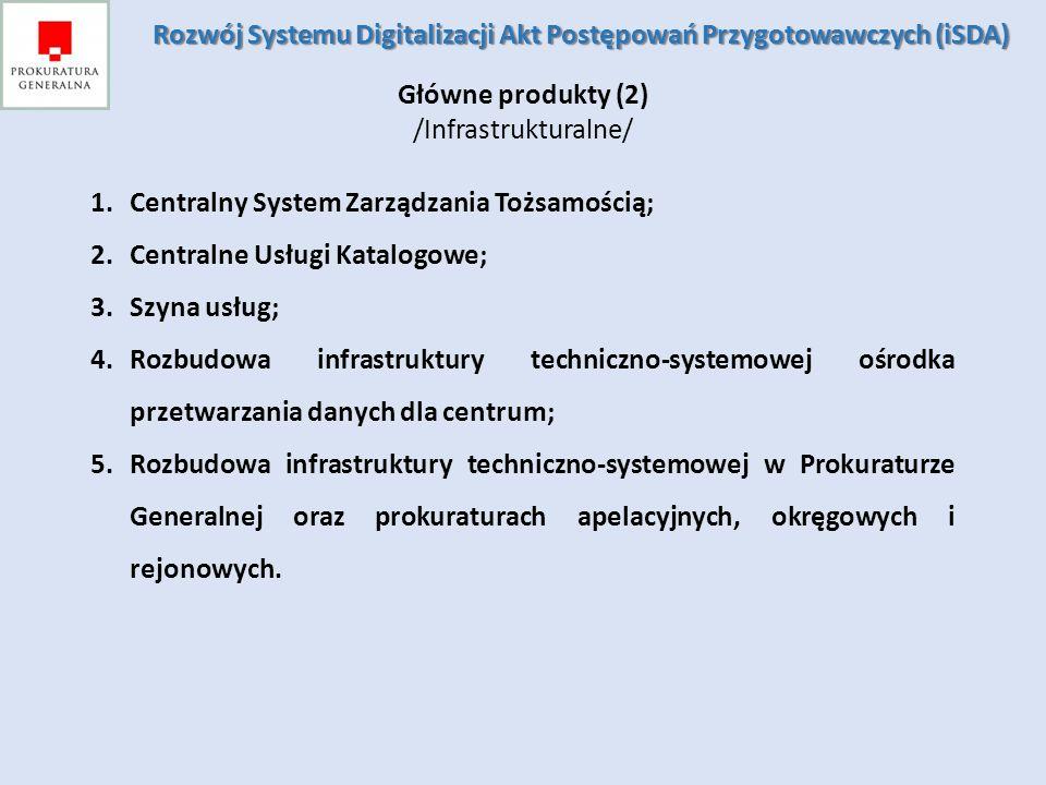Główne produkty (2) /Infrastrukturalne/ 1.Centralny System Zarządzania Tożsamością; 2.Centralne Usługi Katalogowe; 3.Szyna usług; 4.Rozbudowa infrastr