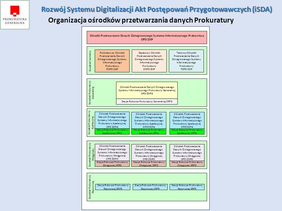Organizacja ośrodków przetwarzania danych Prokuratury Rozwój Systemu Digitalizacji Akt Postępowań Przygotowawczych (iSDA) Rozwój Systemu Digitalizacji